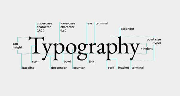 tranh động lực sử dụng nghệ thuật typography trong thiết kế